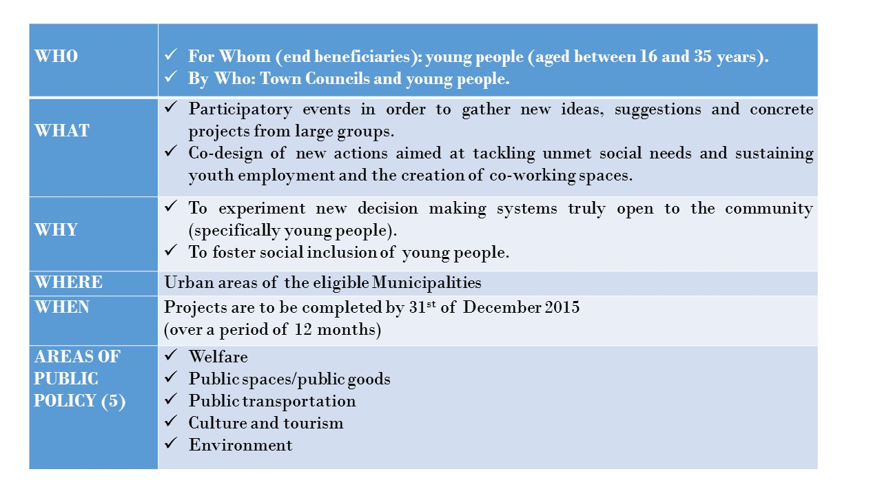 Meet young cities - outline call