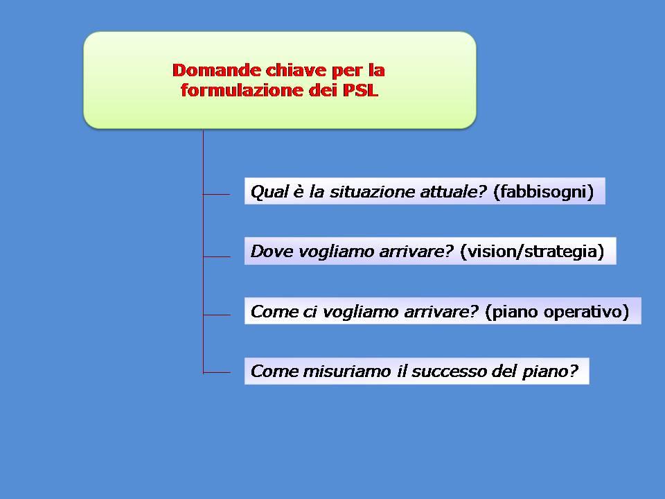 Formulazione PSL Lazio_vision