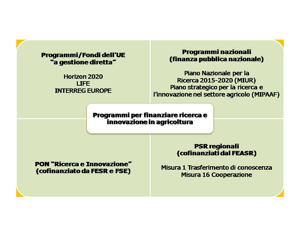 Programmi ricerca agricoltura