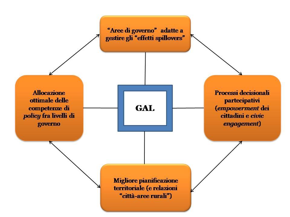 gal_rescaling_post-5-10-2016