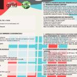 brochure-corsi-coop-elp-grid