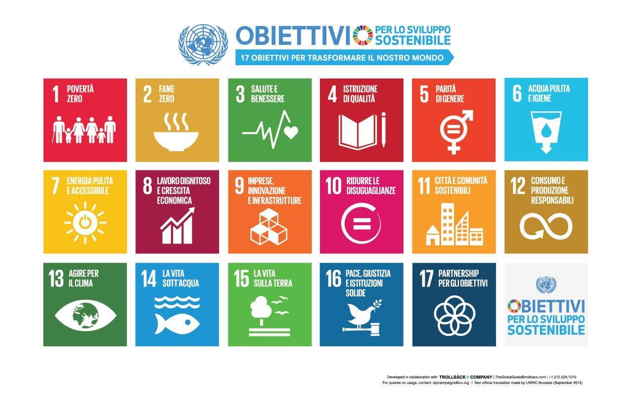 SDG_POSTER_IT_UN_Artboard_Poster